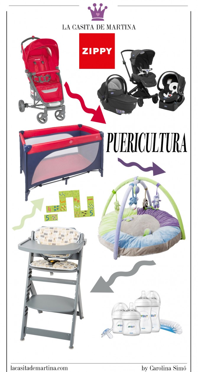Zippy moda infantil, puericultura, Ropa Niños, Blog Moda Infantil, La casita de Martina, Personal Shopper