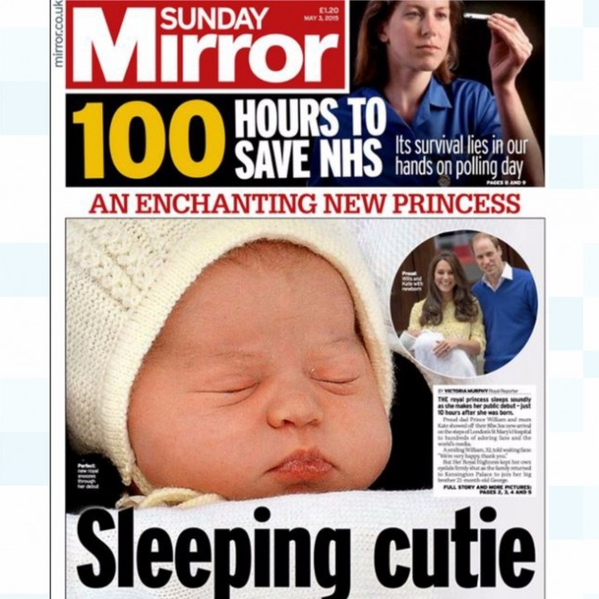 Charlotte Elizabeth Diana, Princess Charlotte, Guillermo Kate, Royal Baby, Blog Moda Infantil, La casita de Martina