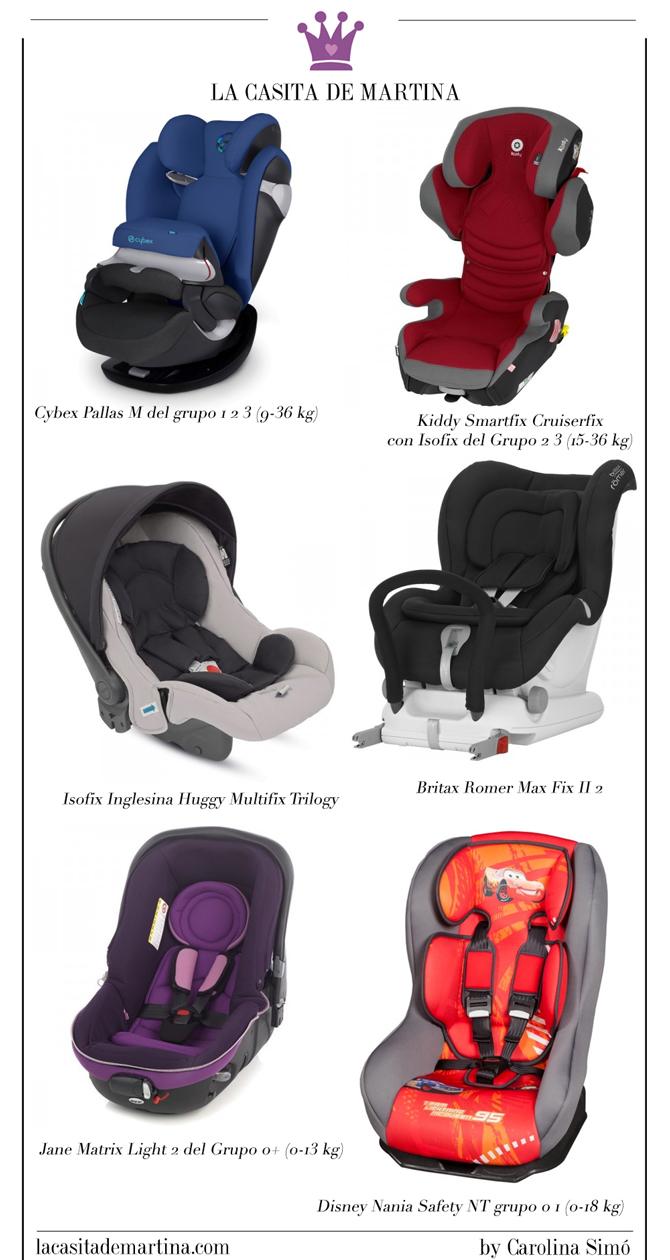 sillas de paseo, novedades puericultura, blog moda infantil, sillas para el coche, 3