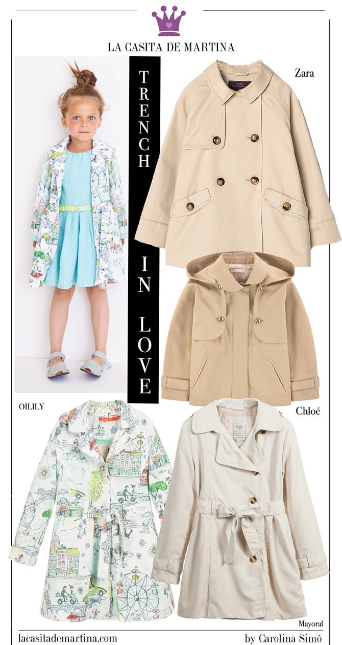 Tendencias moda infantil, Gabardina Burberry, Trench Burberry, La casita de Martina, Blog Moda Infantil